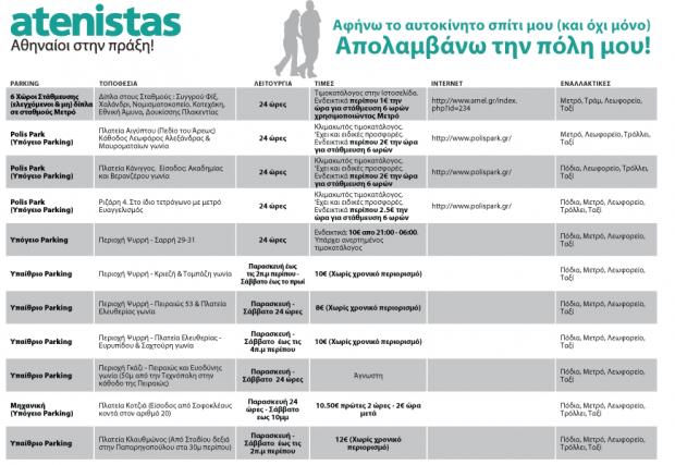 epistoli_odigous-2-620x427